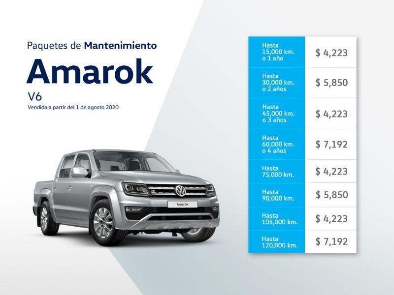 Servicio de mantenimiento Amarok V6