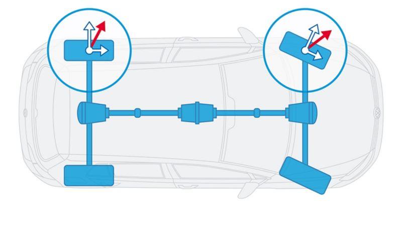 Eine Visualisierung des Antriebskonzept 4MOTION-Antrieb