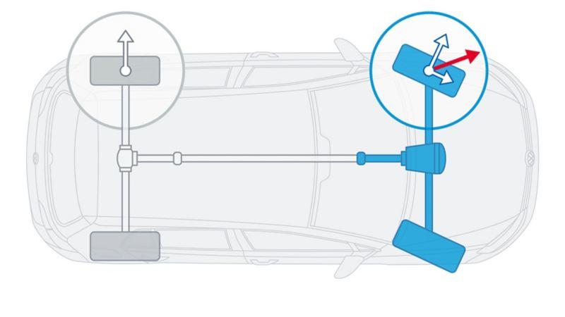 Eine Visualisierung des Antriebskonzept Frontantrieb