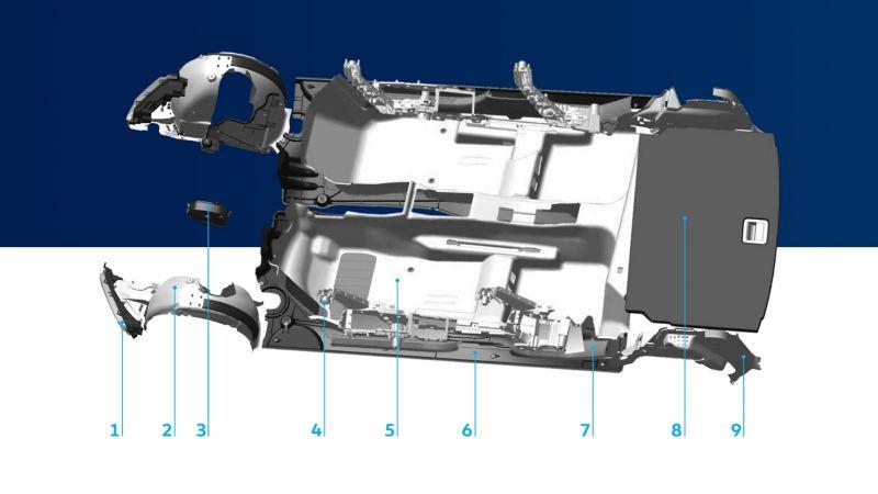 Visualisierung der recycelten Materialien als Komponenten, gezeigt am aktuellen VW Polo-Modell
