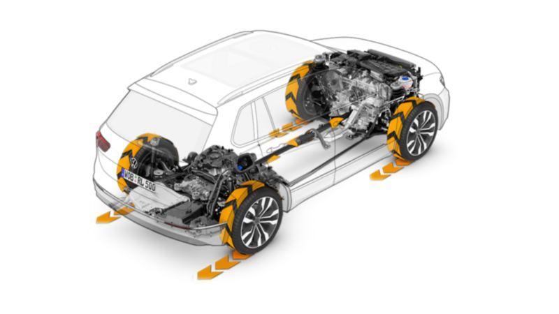 Volkswagen 4motion
