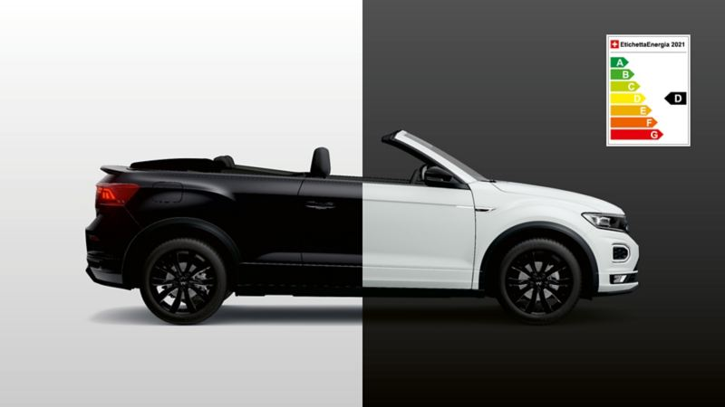 La T-Roc Cabriolet Black & White