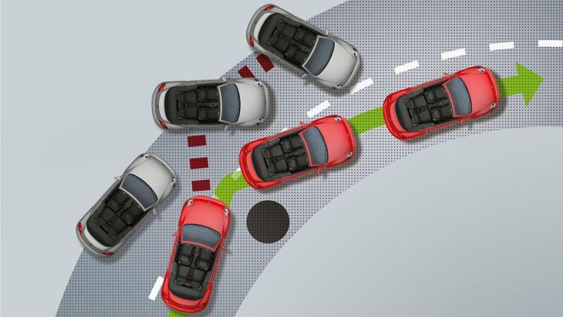 Schematyczna prezentacja elektronicznego programu stabilizacji jazdy w samochodach Volkswagen