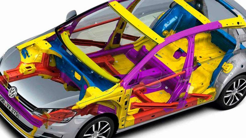 Para que sirve el chasis de tu Volkswagen