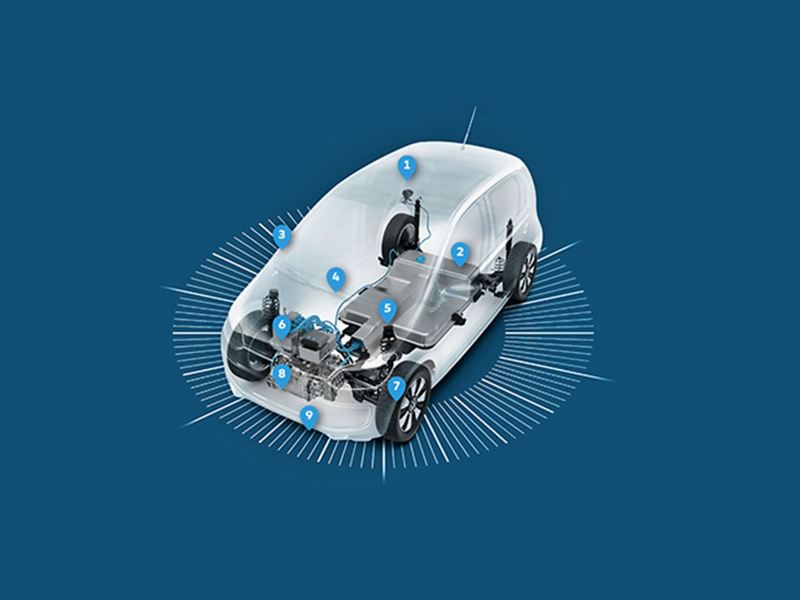 Technology & software illustration on how an electric motor works
