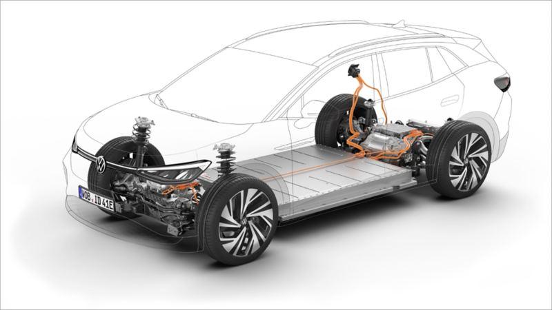 ID.4 Volkswagen – Vue aux rayons X de la batterie et du châssis