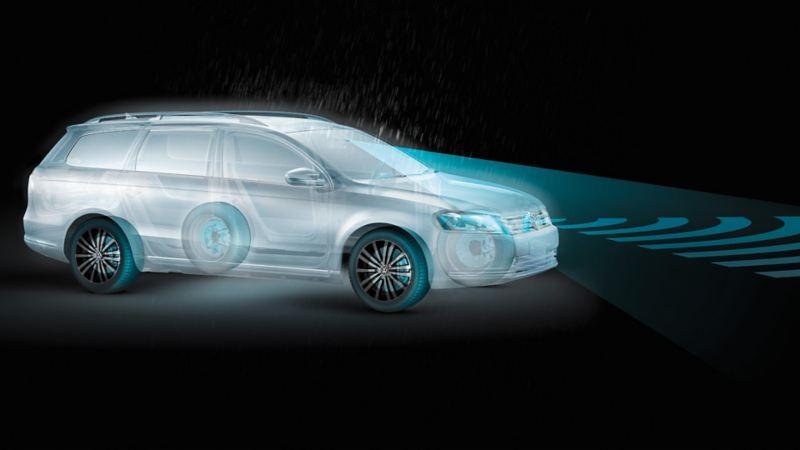 Schematyczna prezentacja czynnych systemów bezpieczeństwa w Volkswagenie