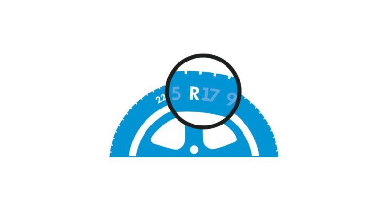 Aro/Diâmetro do pneu