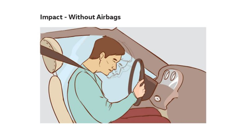 Passive Safety Airbags 1