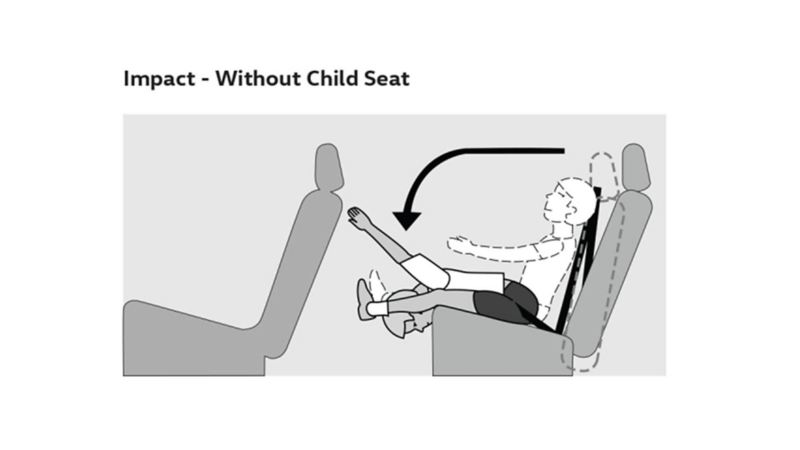 Passive Safety Child Seats 1