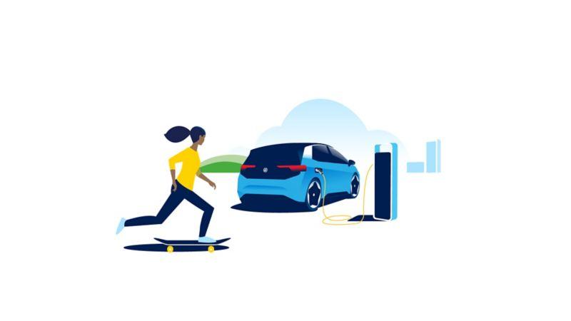 Uma mulher passa de skate pelo carro elétrico Volkswagen ID.3