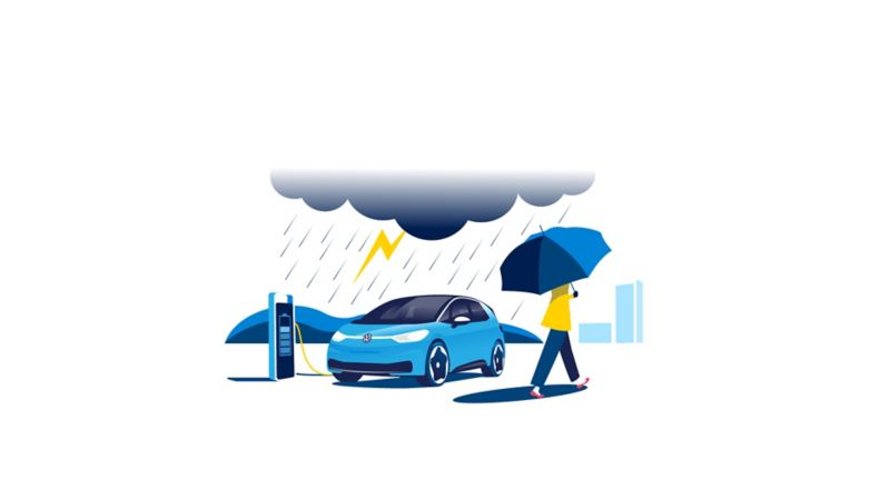 Illustration of a Volkswagen ID.3 standing in the rain being charged as a person walks past it.