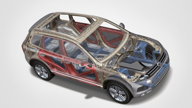 Schematyczne przedstawienie ochrony przed skutkami zderzenia bocznego w Volkswagenie