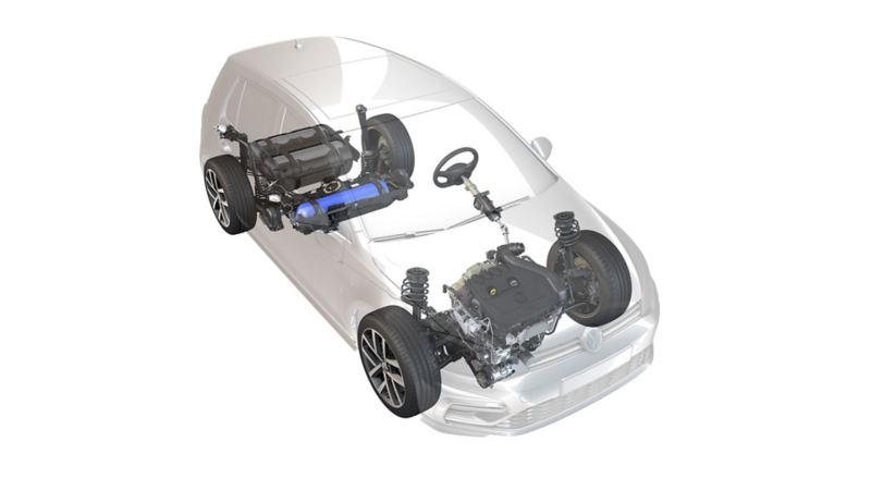 Schematyczne przedstawienie napędu quasi-monowalentnego w Volkswagenie