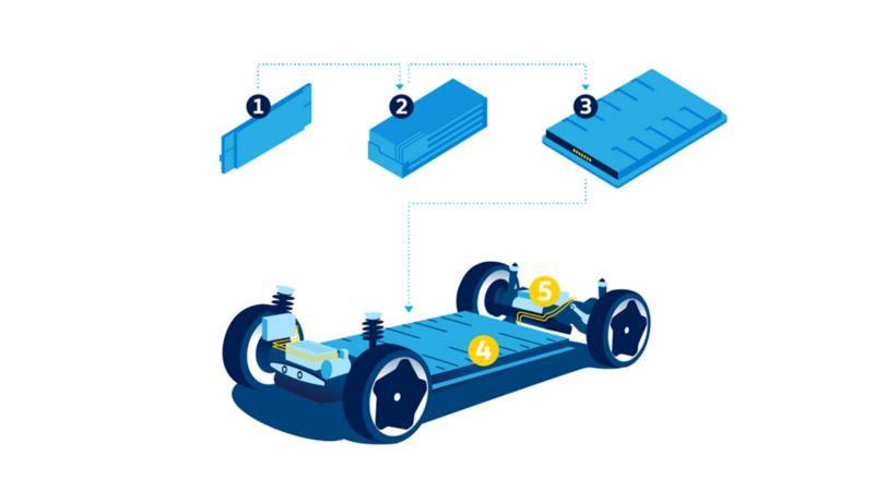 An illustrated MEB platform diagram