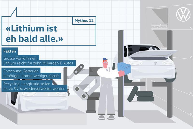 Mythos 12 «Lithium ist eh bald alle.»