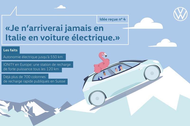 Idée reçue no 4 «Je n'arriverai jamais en Italie en voiture électrique.»