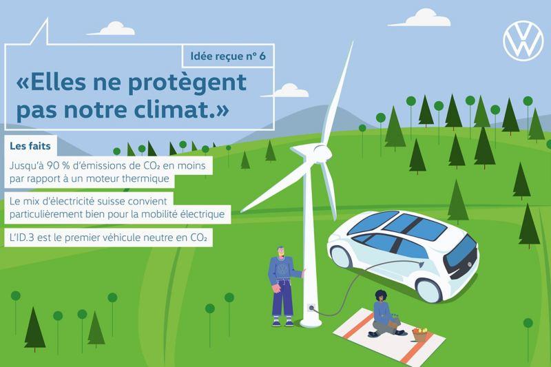 Idée reçue no 6 «Elles ne protègent pas notre climat.»