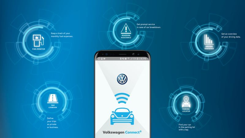 Volkswagen Connect App