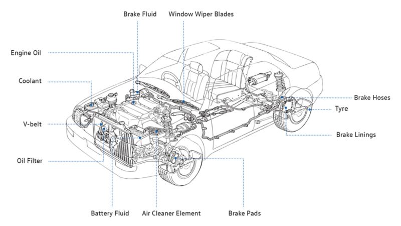 Volkswagen Customer Safety Tips