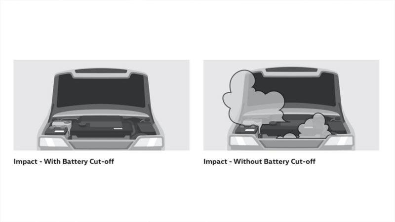 Volkswagen Safety Non Genuine Parts