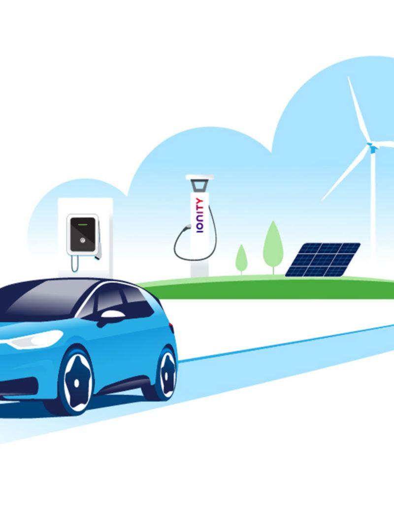 We Charge Volkswagen