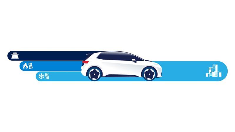 Faktorer som påvirker rekkevidden på Volkswagen VW ID.3 elbil