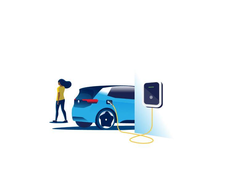 ID.3 och Volkswagen laddbox