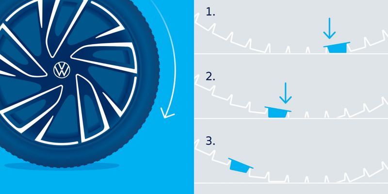 Illustration d'usure anormale d'un pneu : émergence de dents de scie