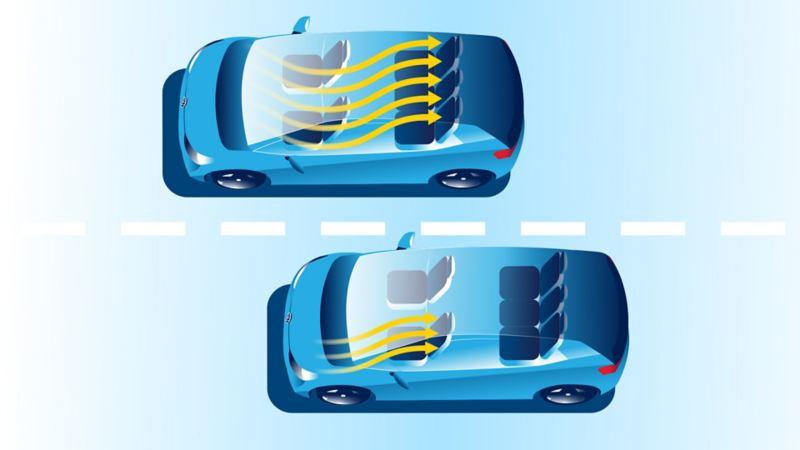 VW ID.3 com a zona do condutor climatizada e ID.3 com todo o habitáculo climatizado.
