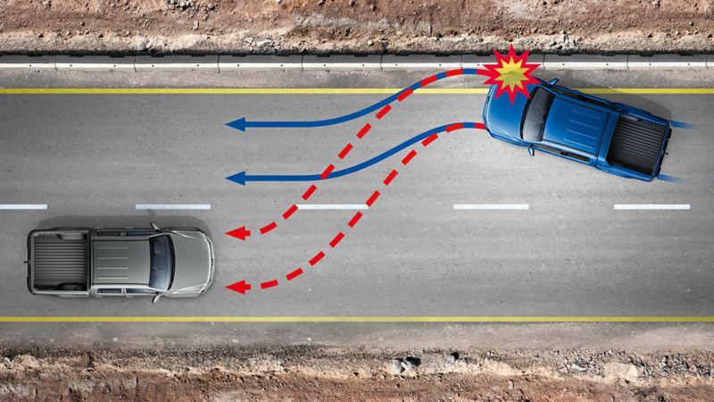 Sistema Multi Collision Brake