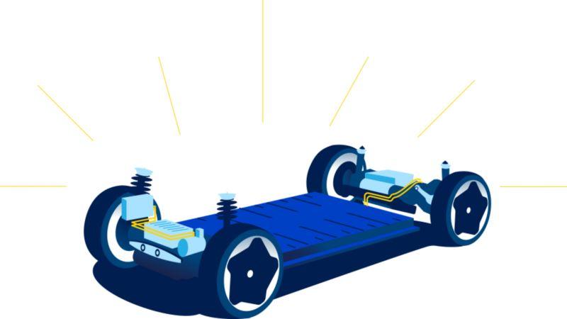 Illustrazione grafica del telaio di Volkswagen ID.3, che ne ospita la batteria.