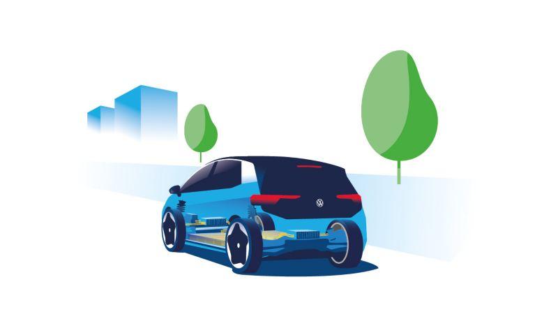Energigjenvinning og økonomisk kjøring i VW Volkswagen ID.3