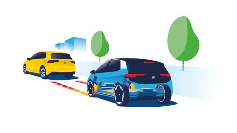 Rekuperasjon og energigjenvinning av strøm i VW Volkswagen ID.3 elbil