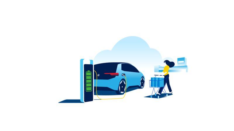 Un'auto elettrica viene ricaricata nel parcheggio di un mobilificio.