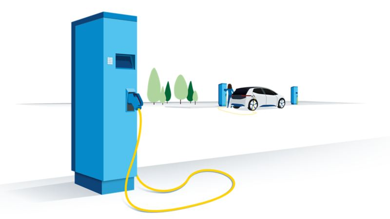 Illustration of an ID.3 that is being charged at a public charging station.