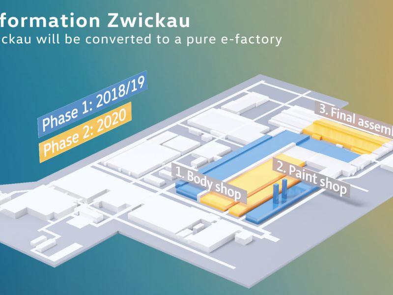 Fabryka samochodów elektrycznych Volkswagena w Zwickau będzie najnowocześniejszą w Europie
