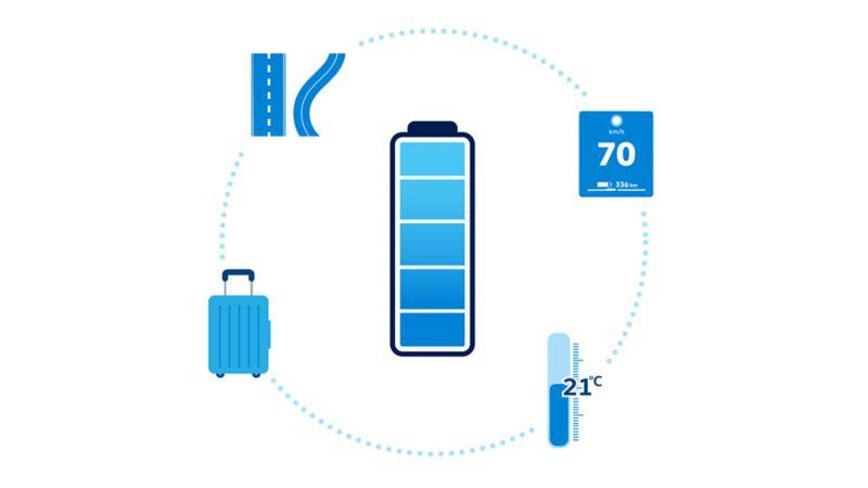 Forskellige påvirkninger af batteriet
