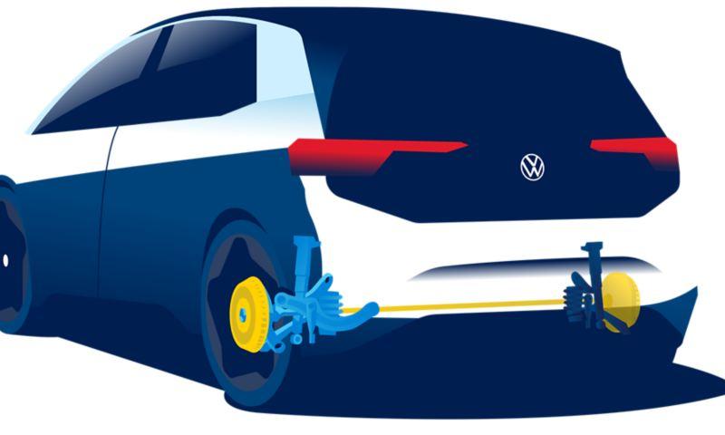 Illustrazione del sistema frenante della Volkswagen ID.3