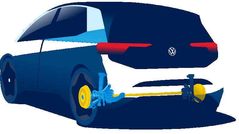Illustrazione delle componenti del freno a tamburo della Volkswagen ID.3