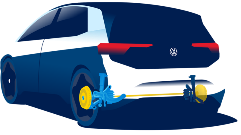 Illustrasjon av Volkswagen VW ID.3 hvor komponentene i trommelbremsen uthevet.