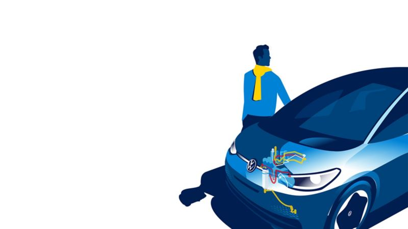 An illustration of a person standing next to a VW ID.3 showing the heat pump under the bonnet