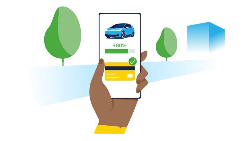 Ilustração de pagamento via Smartphone e We Charge