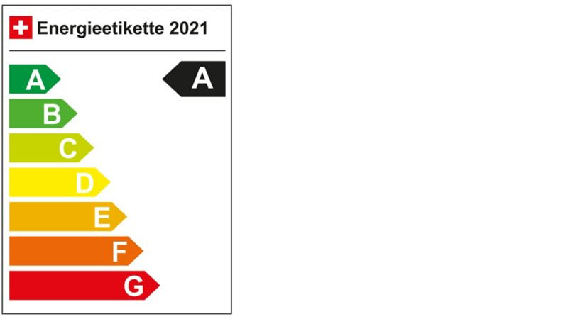 Energieetikette 2021 der Kategorie A