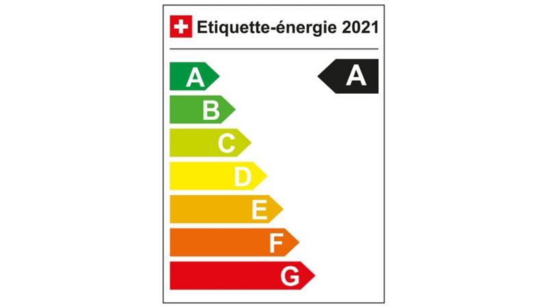 Label énergétique de catégorie A 2021