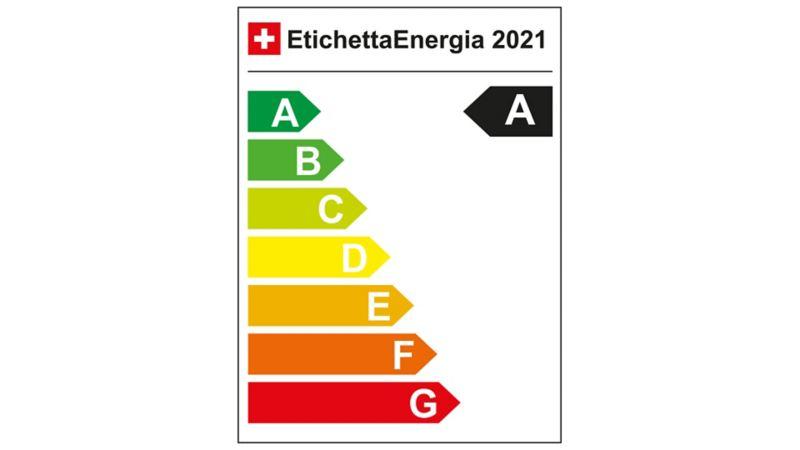 Etichetta energetica di categoria A 2021