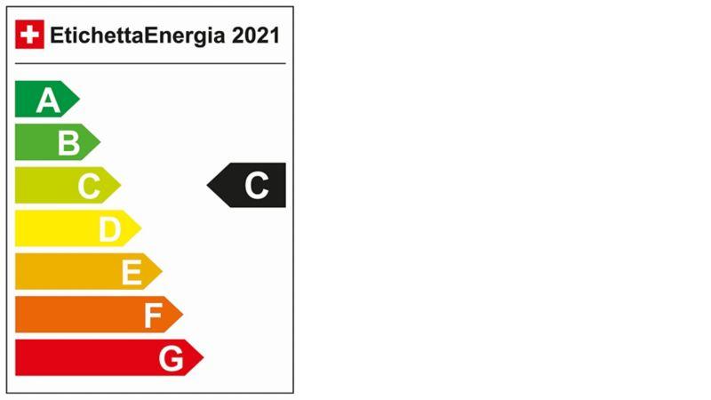 Etichetta Energia C 2021