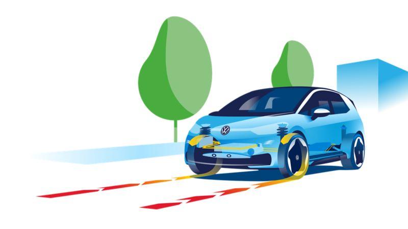 Gjenvinning av energi gjennom rekuperasjon i VW Volkswagens elbiler