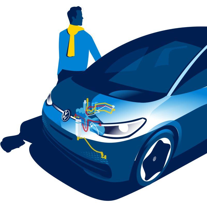 Rappresentazione illustrata della pompa di calore alloggiata nel cofano motore di Volkswagen ID.3.