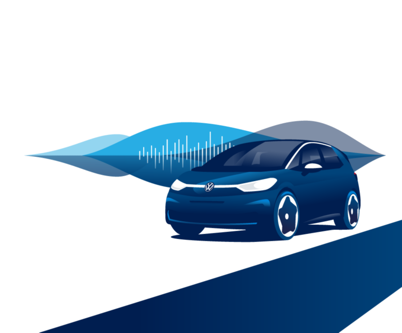 Illustration of the Volkswagen ID.3 and the display of an audio track